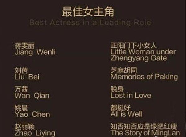 第25届白玉兰奖最佳女主角会是谁 刘蓓和蒋雯丽可能性最大